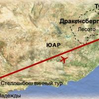 Схема путешествия по ЮАР и Лесото (Дракенсбергу)