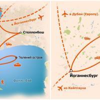 Схема маршрута по Южной Африке