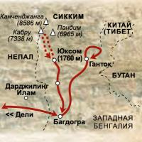 Схема маршрута по Сиккиму